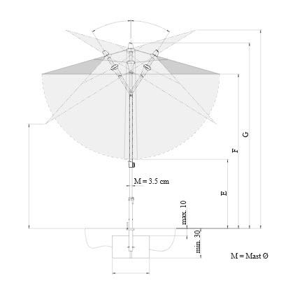 Glatz Alu smart parasol Ø300 specificaties