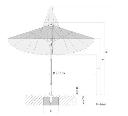 Glatz Fortino parasol specificatie